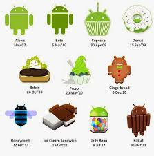 android versions wiki android version list android is a linux based mobile os