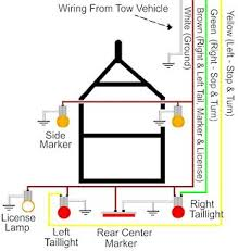 simple trailer light wiring diagram wiring diagram and schematic