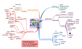 Blank Mind Map by Brain Freeze How To Thaw Your Mind With Mind Maps U2014 Sitepoint