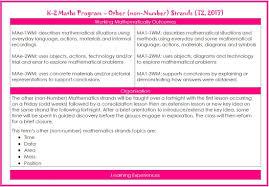 maths programming scopes learning 21stcentury snapshot