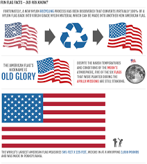 Faded American Flag Advanced Disposal Offering Free Flag Retiring Recycling Program
