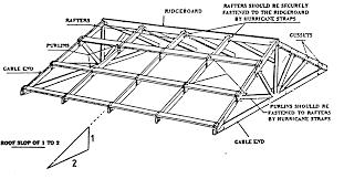 purlin bracing estimating pinterest carpentry and interiors