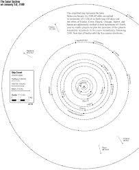 Solar System Map Errata For Transhuman Space Second Edition Hardbound U2013 Solar