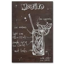 tableaux cuisine tableau cuisine cocktail mojito