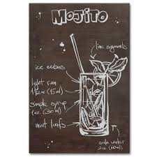 tableau cuisine tableau cuisine cocktail mojito