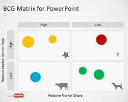 Free Boston Consulting Group Matrix Template For Powerpoint Bcg Ppt Template