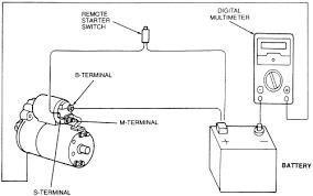 stunning starter motor wiring diagram images electrical circuit