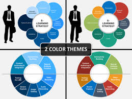 e learning strategy template e learning powerpoint template sketchbubble
