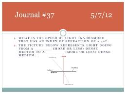 What Is The Speed Of Light Refraction Of Light Light Changes Direction Bends As It Crosses