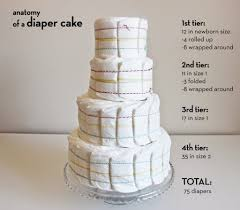 how to make diaper invitations diaper cake tutorial baby shower games pinterest diaper