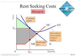 Seeking Plot Michael Parkin Economics 5e Chapter 13 Monopoly Ppt