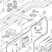 western golf cart accessories wiring diagram western wiring