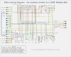 honda wave wiring diagram drugsinfo info
