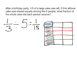 dividing a whole number by a fraction dividing unit fractions by whole numbers with visual models math