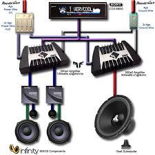 car audio amplifier speaker wiring hereis another radical system