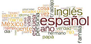 introduction to nouns spanish grammar in context