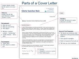 parts of cover letter parts of a cover letter ingyenoltoztetosjatekok