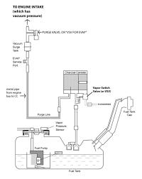 toyota 4runner codes code p0456 when its not the gas cap toyota 4runner forum