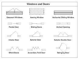 How To Read A House Plan Window Drawing Symbols U0026 Fig 3