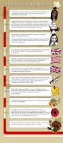 the day of thanksgiving the history of canadian thanksgiving infographic the lowdown