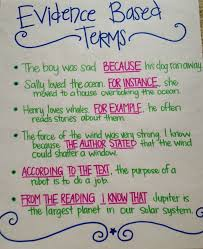 28 awesome anchor charts for teaching writing weareteachers