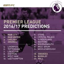 premier league table over the years espn fc s predicted premier league table and writers picks