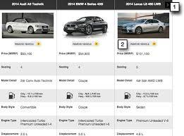 Comparatif Si E Auto B Car Comparison Compare Cars Driving
