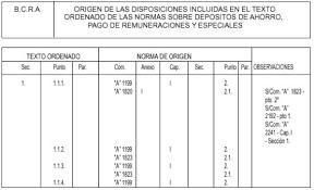cuanto cobro por el fondo de desempleo de 2016 banco central de la republica argentina