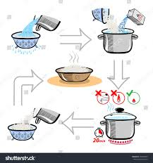 cooking infographics step by step recipe stock vector 270406463