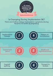 light cring early pregnancy implantation cring and 7 other implantation symptoms