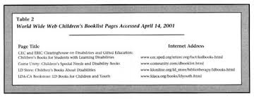academic onefile document learning disabilities in children u0027s