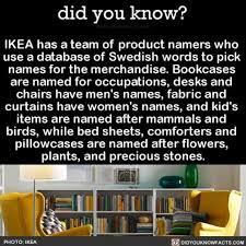 i always wondered ikea brands branding names swedish download
