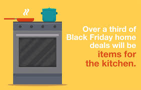 home depot black friday appliance deals black friday home goods predictions 2017 kitchen gadgets fall to 8