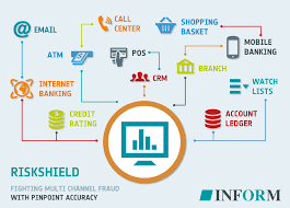 riskshield connecting the dots in multi channel fraud bobsguide com