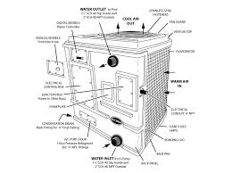 heat siphon pool heaters poolheatpumps com