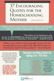 education quote fire 37 encouraging quotes for the homeschooling mother jess connell