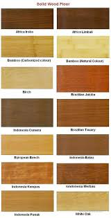 flooring types of hardwoods pictures pros and cons laminate