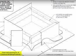 smacna architectural manual low slope roofing troubleshooting in advance protradecraft