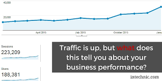 Definition Of Vanity How To Measure Your Website U0027s Performance Best Metrics U0026 Kpis