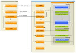 case studies data science automation