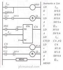 ld u003dladder diagram sfc u003dsequential function chart fbd u003dfunction