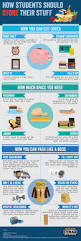 storage tips college student storage tips infographic e learning infographics