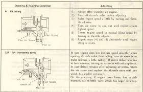 carburetor jetting motorcycle how to and repair