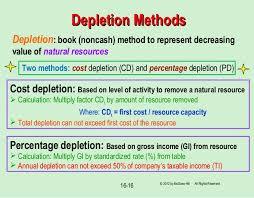 Ads Depreciation Table Chapter 16 Depreciation Methods