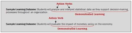 writing and assessing student learning outcomes iupui center for
