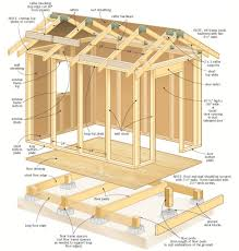 House Plan How To Build Shed Free And Simple Plans Building For A
