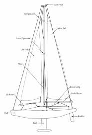 himodel rc manuals u003e bluearrow navigator 800 sailboat u003e himodel rc