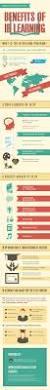 25 best ideas about top universities on pinterest university of