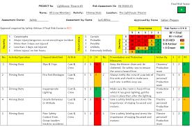 theatre resume template download best resumes curiculum vitae