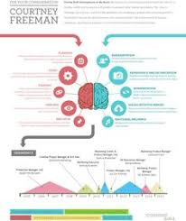 Best Infographic Resume by Infographic Resume By Matthew Hall At Coroflot Com Infographics